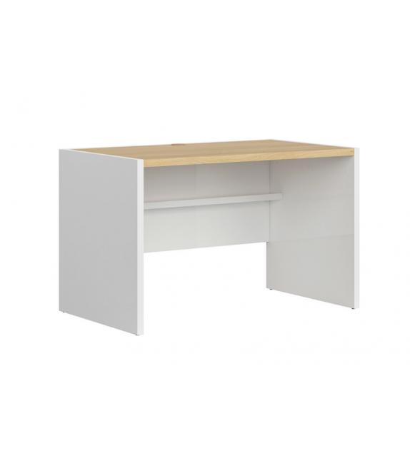 BRW PRINCETON BIU/120 PC písací stôl sektorový nábytok